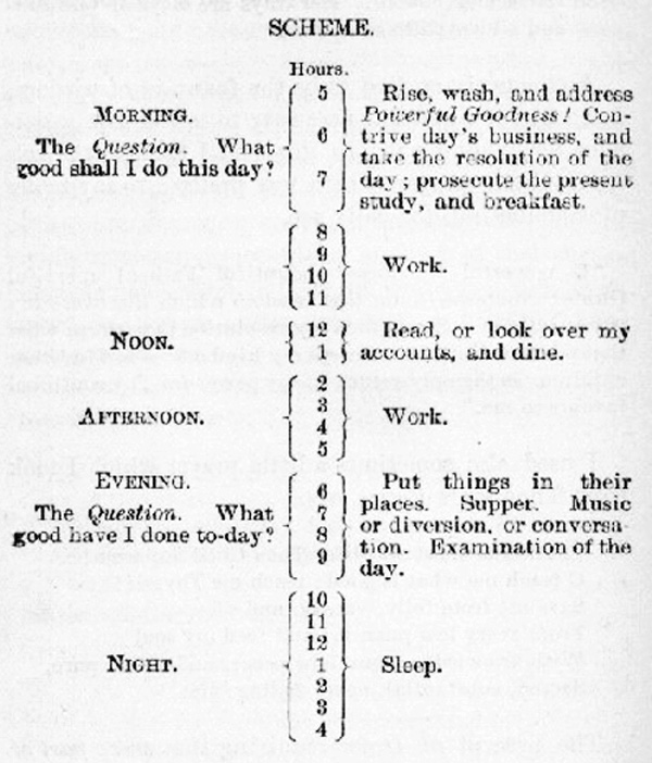 Ben Franklin's daily routine as documented in his diary